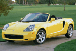 Toyota_MR2-US-car-sales-statistics