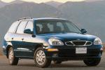 Daewoo_Nubira-US-car-sales-statistics