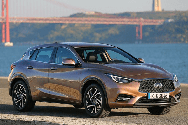 Auto Sales Europe Data: Infiniti Q30 European Sales Figures