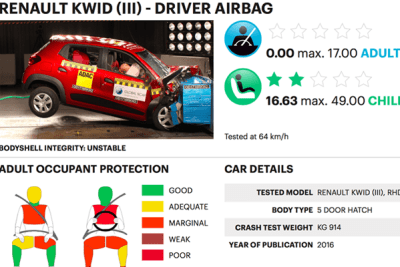 Renault_Kwid-Global_NCAP-crash_test-report