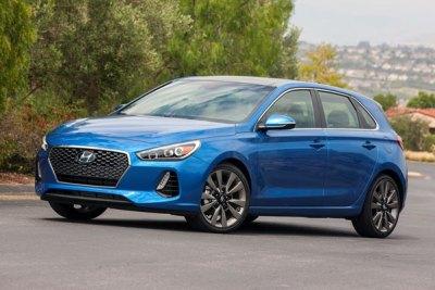 Hyundai_Elantra_GT-US-car-sales-statistics