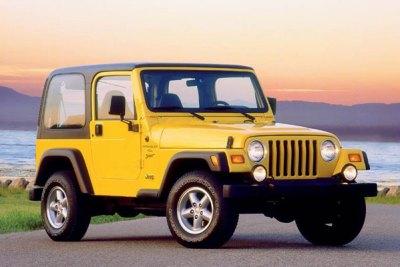 Jeep_Wrangler-TJ-US-car-sales-statistics