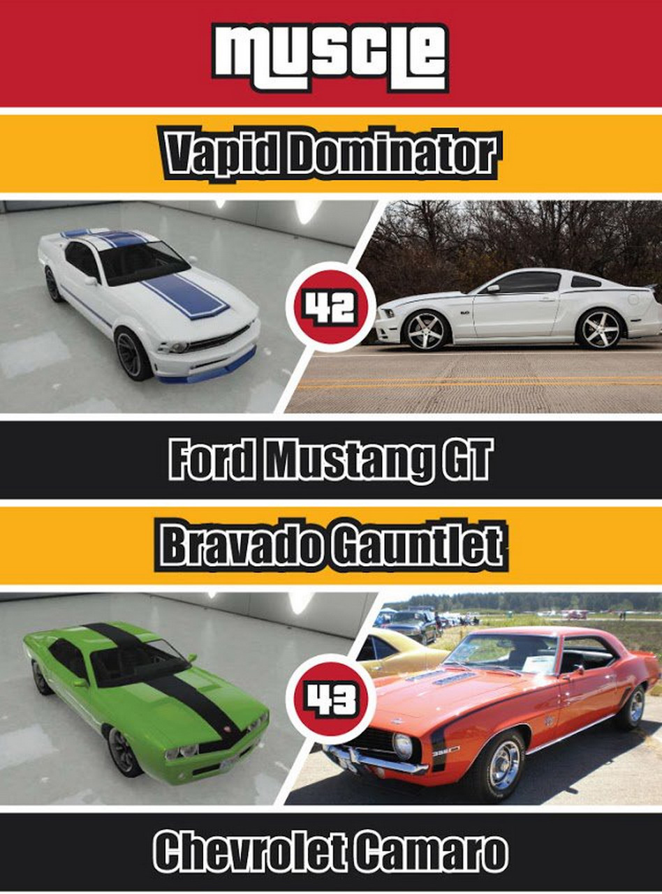 Can You Sell Cars In Gta 5 Story Mode : story, Check, Their, Counterparts, Carscoops