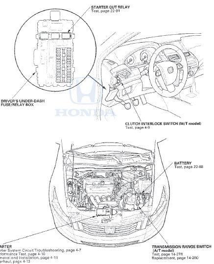 Download Haynes Honda Accord Automotive Repair Manual