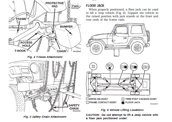 1997 Jeep Wrangler Tj Wiring Diagram