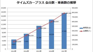 graph-times-2017