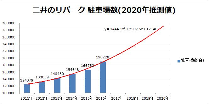 mitsui-no-repark2020