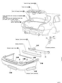 1997 Infiniti Q45 Manual