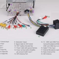 Sony Drive S Cdx Gt300 Wiring Diagram X18 Pocket Bike Harness Data Schema Xplod 300 Free For You U2022 Painless