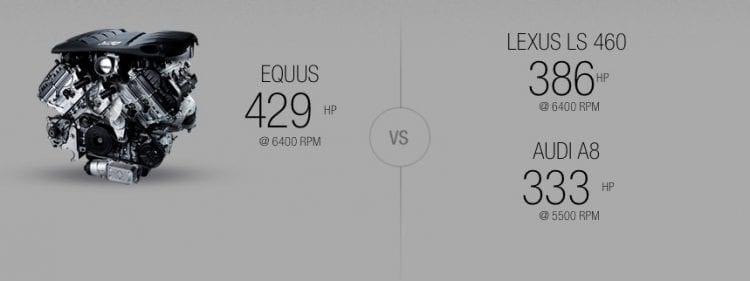 2016 Hyundai Equus Review Price Specs Features