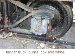 Tender truck journal box and wheel
