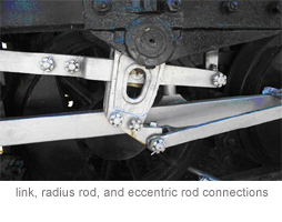 link, radius rod, and eccentric rod connections
