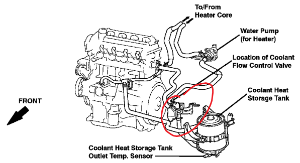 3 8 Buick Engine Parts Diagram Thermostat, 3, Free Engine