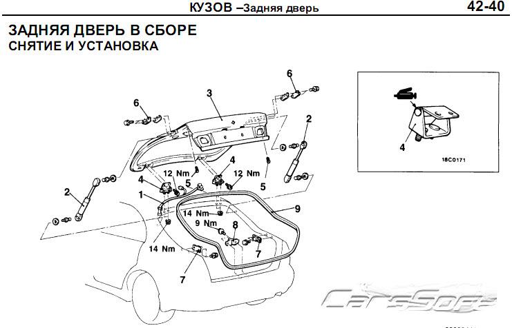 Ремонт автомобиля Mitsubishi Carisma 1996-2002 Service