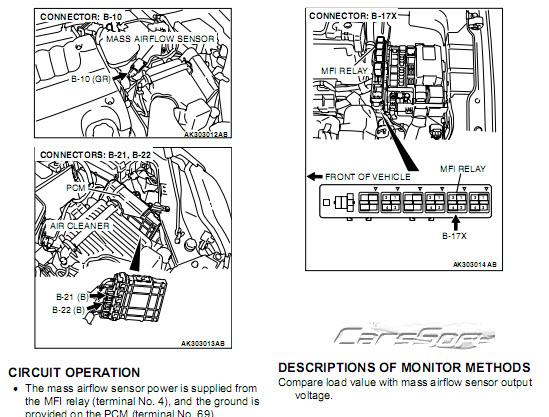 Ремонт автомобиля Mitsubishi Galant с 2004 Service manual