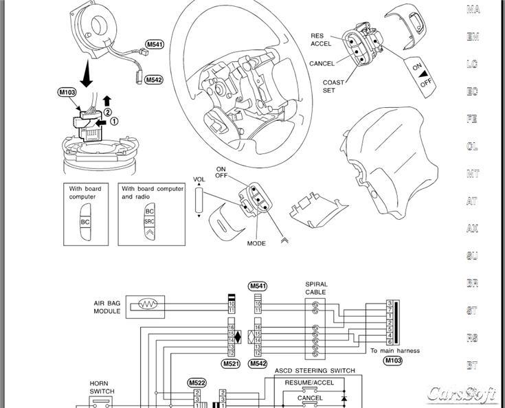 Ремонт автомобиля Nissan Maxima QX A33 2001-2005 ESM