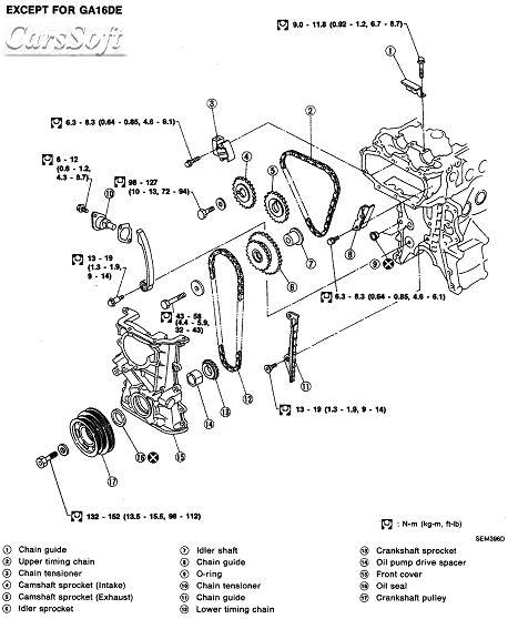 Ремонт автомобиля Nissan B13 и N14 series с 1990 ESM