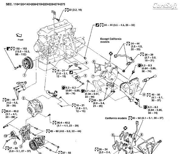 Ремонт автомобиля Nissan Sentra B14 series 1995-1999 ESM