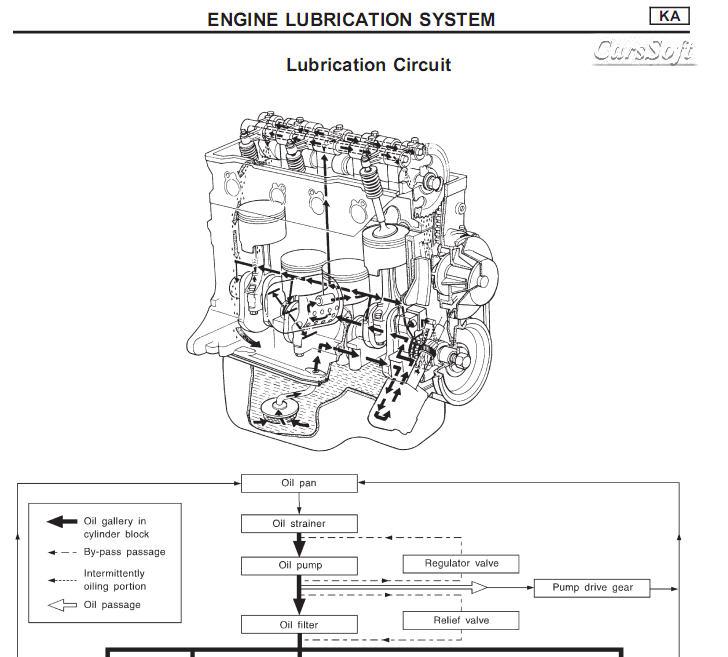 Ремонт автомобиля Nissan Pickup D22 1998-2006 ESM