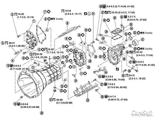 Ремонт автомобиля Nissan Infiniti G35-V35 2003-2007 ESM