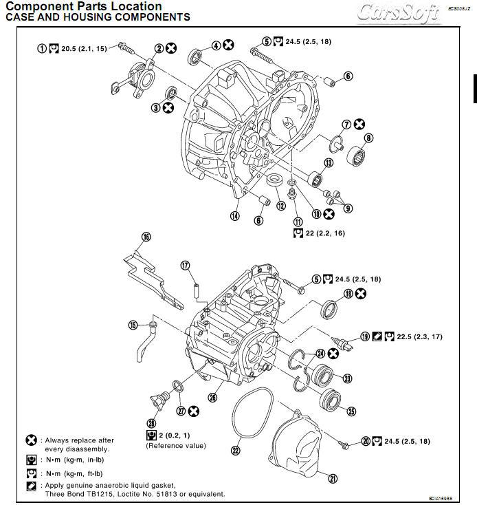 Ремонт автомобиля Nissan Micra K12 2002-2003 Service