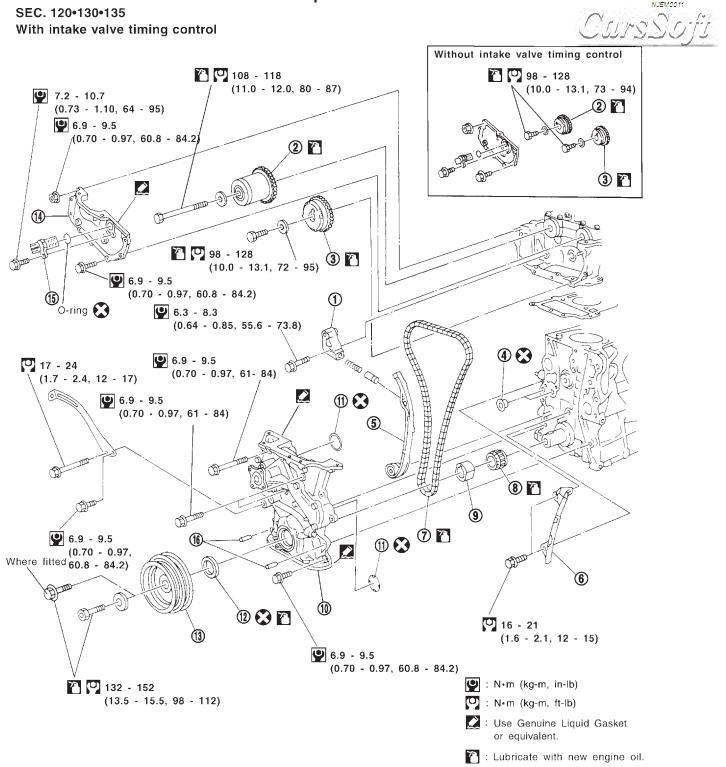 Ремонт автомобиля Nissan Almera N16 2000-2002 ESM