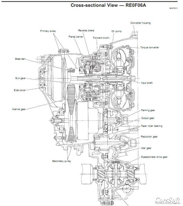 Ремонт автомобиля Nissan Primera P11-144 1999-2002 ESM