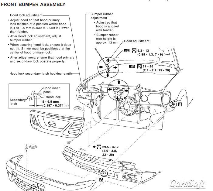 Ремонт автомобиля Nissan Terrano R20 2002-2006 ESM