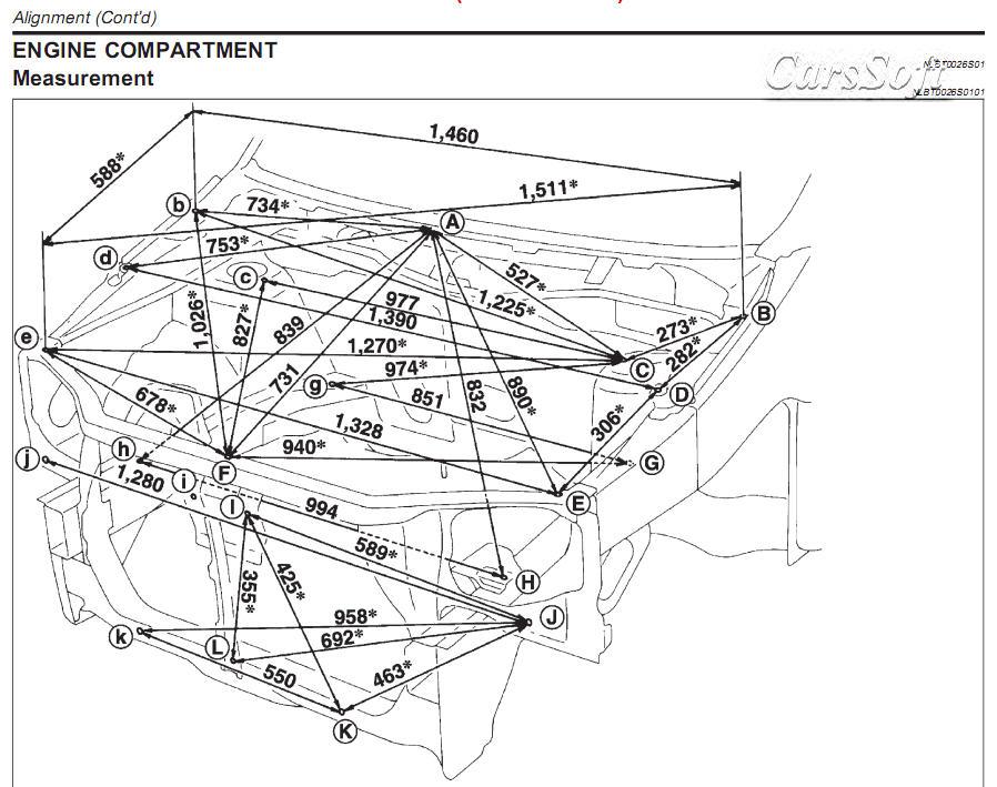 Ремонт автомобиля Nissan Almera TINO V10 2000-2003 ESM