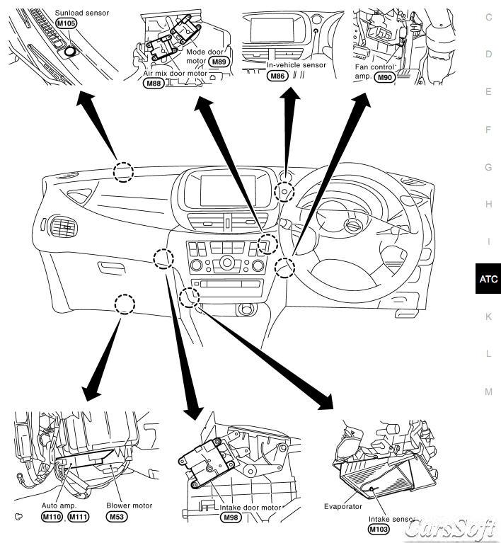 Ремонт автомобиля Nissan Almera TINO V10 c 2003 ESM