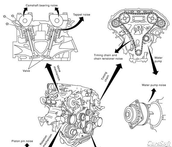 Ремонт автомобиля Nissan Infiniti G35-V36 c 2007 ESM