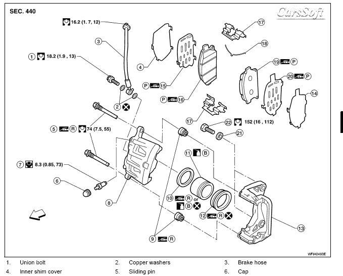 Ремонт автомобиля Nissan Quest V42 series 2004-2008 ESM