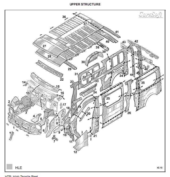 Ремонт автомобиля Nissan Primastar X83 2002-2005 ESM