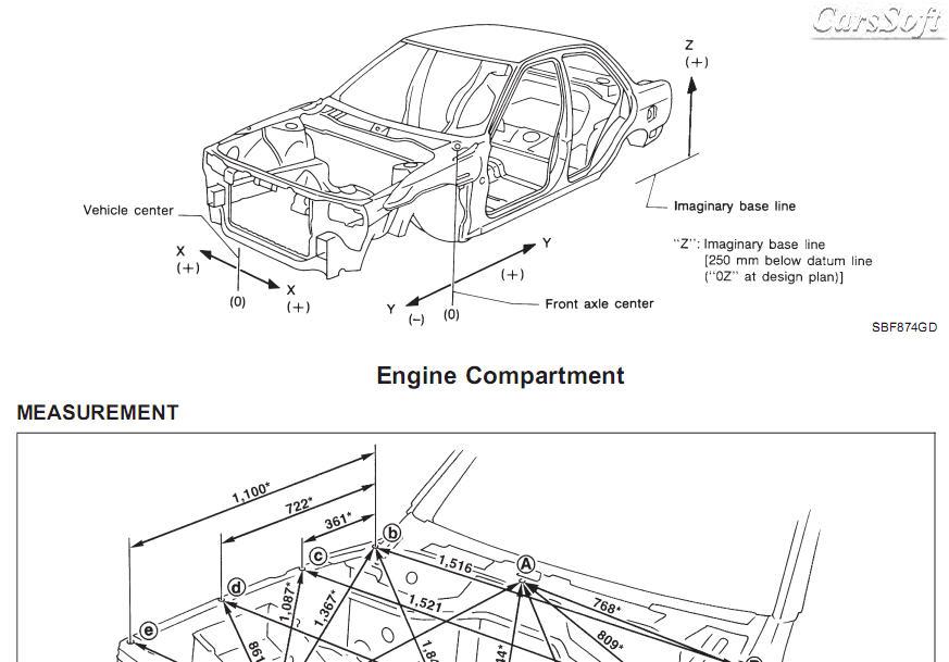 Ремонт автомобиля Nissan Patrol Y61 1997-2005 ESM