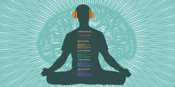 Binaural Entrainment with Beats