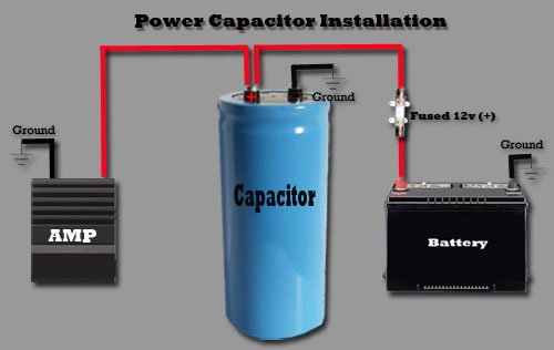 ☑ car audio capacitor farad chart  business and technology articles