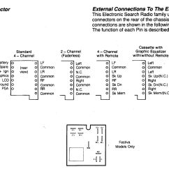 Ford Factory Radio Wiring Diagram 2001 Taurus Firing Order Car Audio Wire Codes Stereo