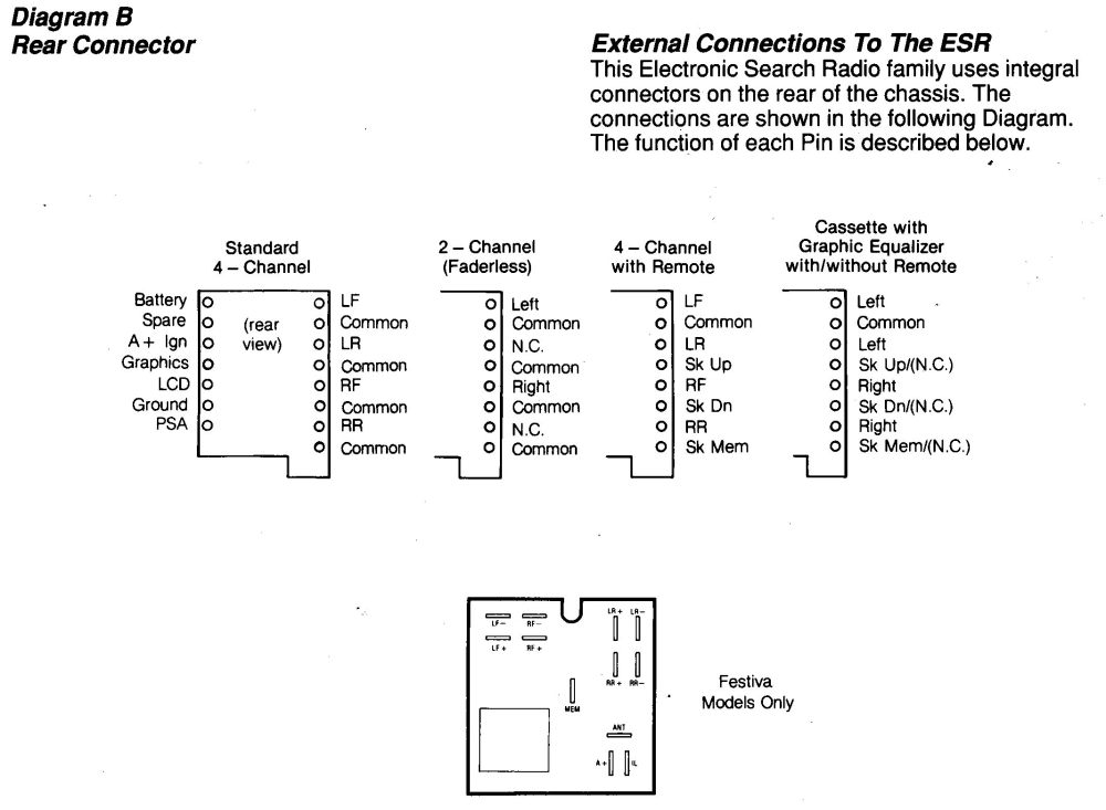 medium resolution of ford factory wiring diagram