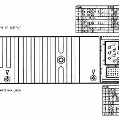 2000 Saturn Sl2 Stereo Wiring Diagram 1963 Chevy Truck Turn Signal Car | Get Free Image About