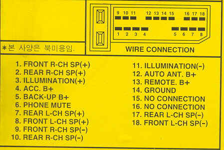 phone wires diagram simple wiring for fog lights car audio wire codes daewoo - factory stereo repair bose stereo, speaker ...