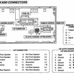Car Radio Wiring Diagrams 2016 Dodge Caravan Trailer Diagram Honda Civic 2014 Get Free Image About
