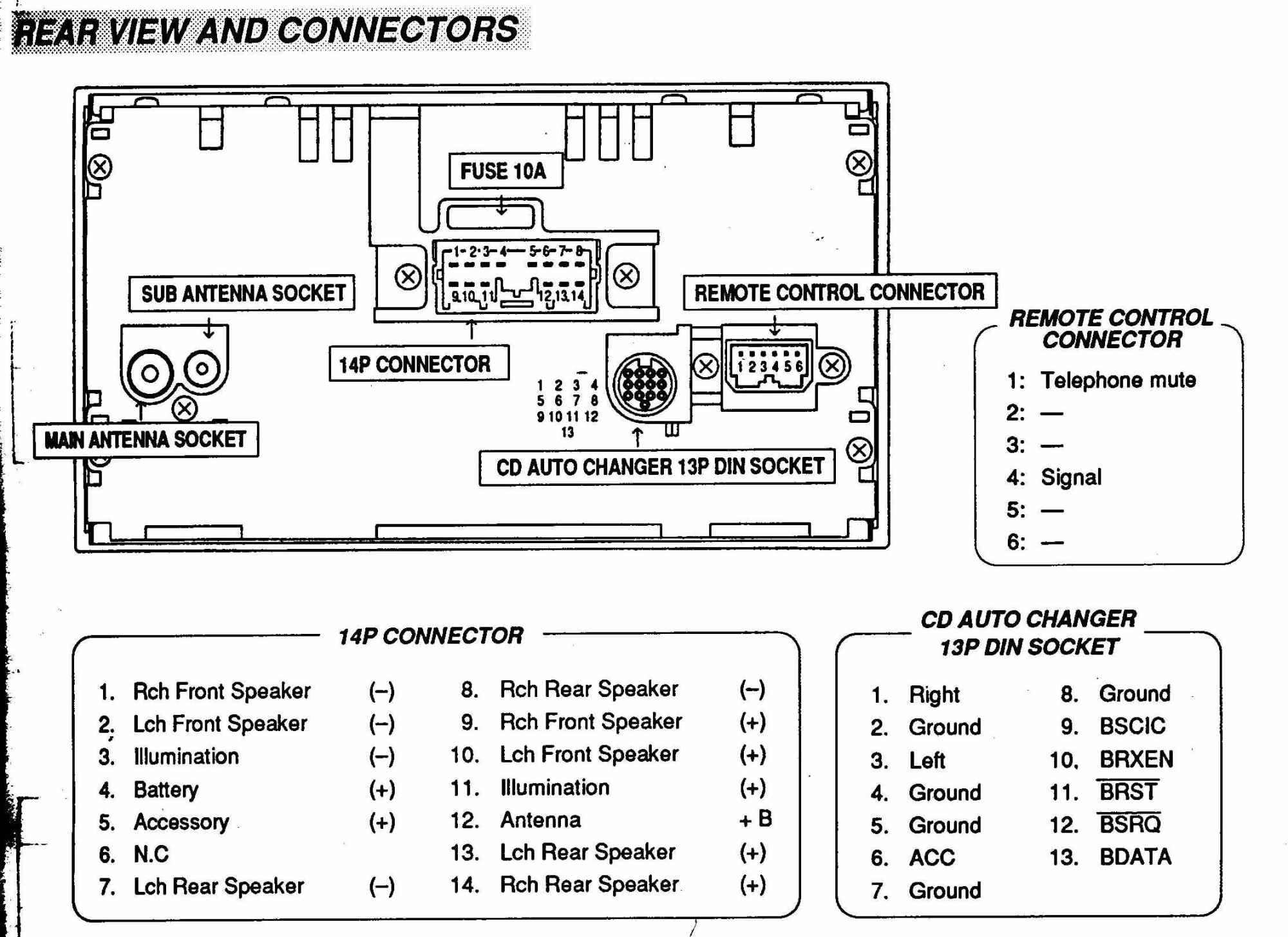 hight resolution of car stereo repair wire harness codes and diagrams bose car stereo speaker