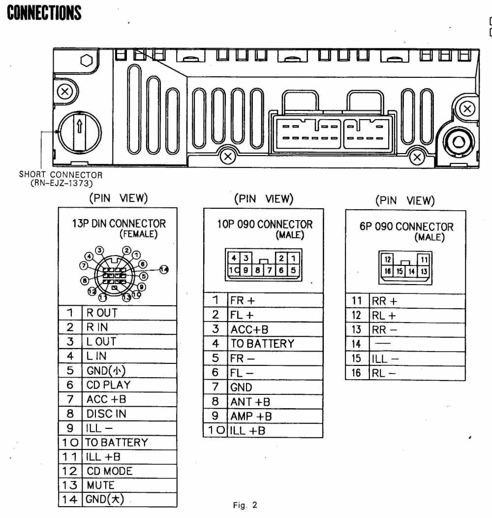 medium resolution of 1994 nissan pickup wiring color code
