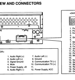 panasonic car radio wiring trusted wiring diagram panasonic car cd player panasonic car radio wiring [ 2226 x 1266 Pixel ]