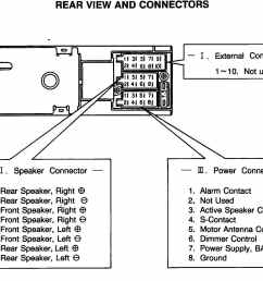 car stereo connector wiring diagram schema wiring diagrams rca wsp150 stereo wiring diagram car audio wire [ 2226 x 1447 Pixel ]