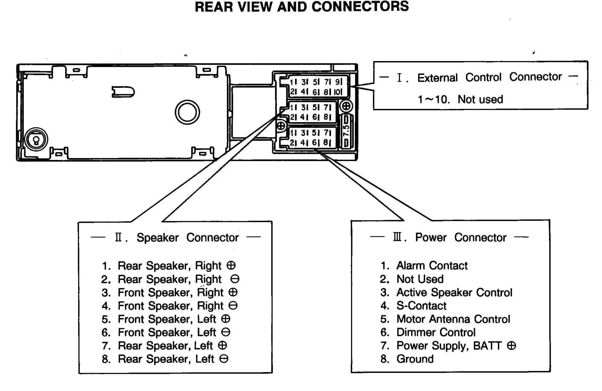 hight resolution of car stereo connector wiring diagram schema wiring diagrams rca wsp150 stereo wiring diagram car audio wire