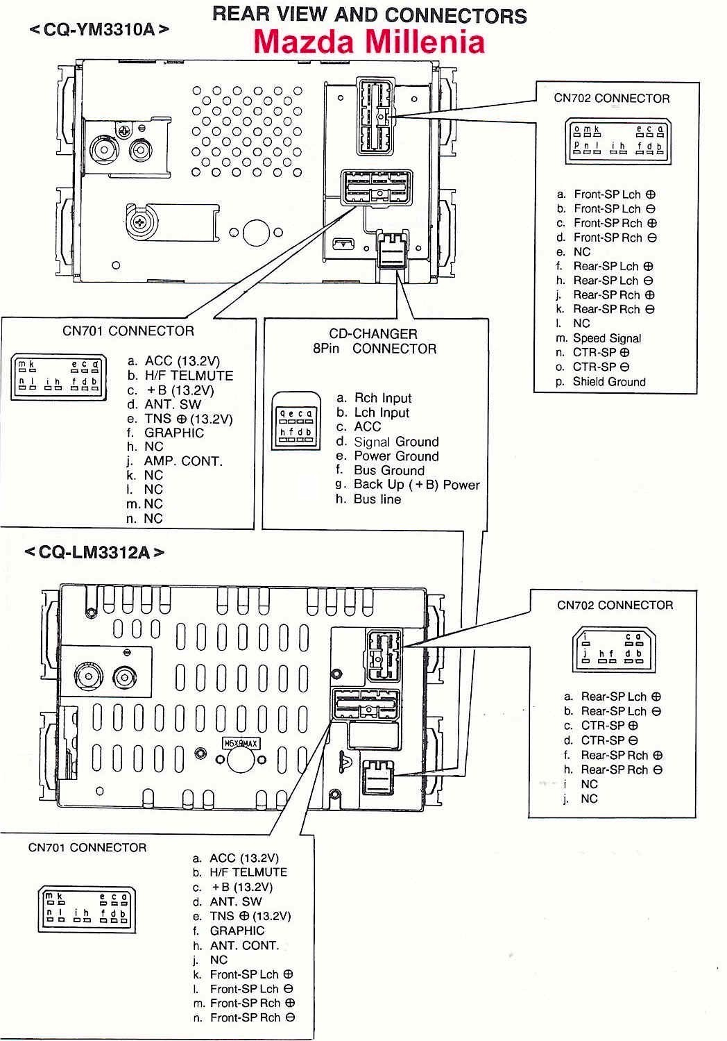 in dash dvd player wiring diagram
