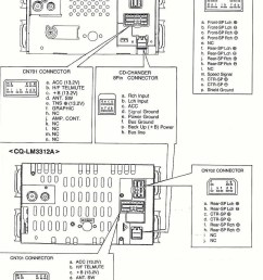 2011 mazda cx 7 stereo wiring diagram wiring diagram todays land rover discovery radio wiring diagram [ 1048 x 1499 Pixel ]