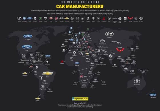 Você sabe qual é a marca de automóvel com a maior presença de mercado no mundo?