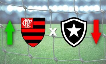 Flamengo e Cruzeiro fazem a final !